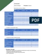 preceptor feedback from preceptees