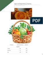 cocimaniacos.com-Coeficientes y porcentajes de desperdicios y mermas.pdf
