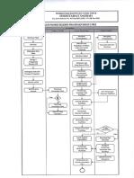 03. Alur Proses Seleksi Pra Kualifikasi 2 File