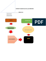 Manual de Procesos y Procedimientos Actividad 7 Evidencia 5