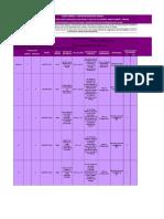 Formato Matriz Legal- Unidad 1