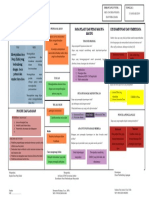 Kanvas Kolaborasi Terintegrasi Revisi
