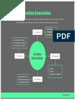 Mapa Aceites.pdf