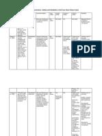 evidence of instrument sample characteristics web layout