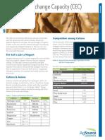 Soil Cation Exchange Capacity (CEC)