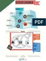 infografia macro.pdf