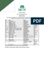 Approach to Practical Pediatrics, 2E (Manish Narang) (2011)
