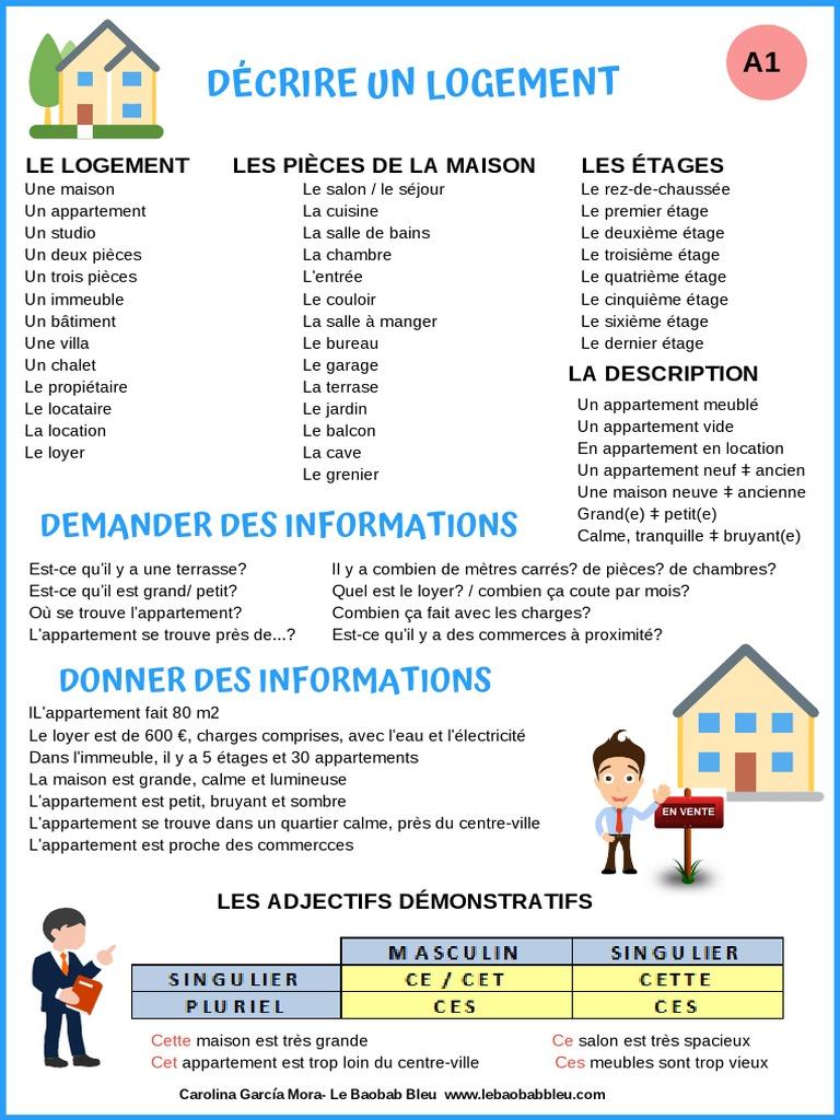 Opisywanie mieszkania - słownictwo 1 - Francuski przy kawie