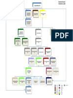 Structure of Company - November 12st 2018 - Versão RI