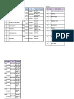 Format Sppl v2