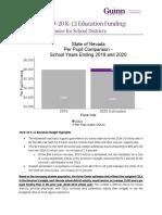 Guinn Center Per-Pupil Funding Report