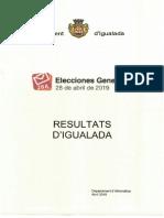 Dossier Eleccions Generals 2019