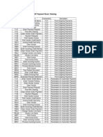 SAP FI Authorization Critical Combination