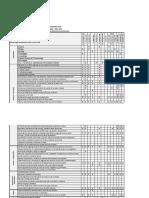 Pauta Indicaciones Evaluativas Marzo-Abril IV medio A-B Segundo Ciclo (1).pdf