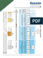 classificacao dos inoxidaveis em forma de caixas.pdf