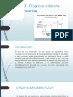1.2 Diagrama de Esfuerzo y Deformacion