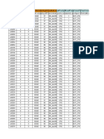 LTE2GRAN Reselection Parameters