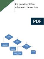Algoritmo de Examen V2