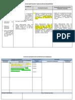 1.- Matriz de Adaptación y Adecuación de Desempeños