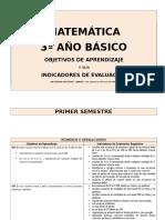 Matematicas Objetivos e Indicadores 3º Básico (2)