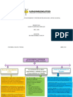 Mapa Conceptual Ley de Fomento y Fuentes de Financiacion a Nivel Nacional