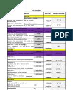 Analisis Formulas Bby-uf3-008