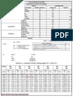 Fixture discharge Flow