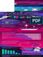 Mesosphere 2018 Cloud Native Ecosystem Report Infographic