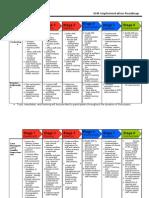 Full EHR Implementation Roadmap 02082006