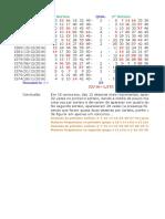 Dupla - Estudo Periódico Das 12 Mais Importantes