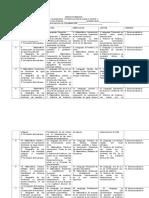 Calendario BII-PI 2016. Socio Productivo