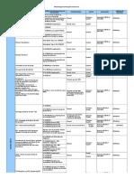 Tabela de Alocação de Recursos Atualizada