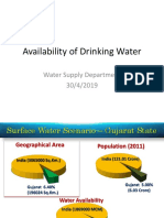 Water availability in Gujarat 20th April 2019