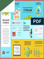 FU_FreelancinginAmerica2016_Infographic_FINAL.pdf
