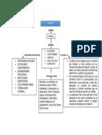 MAPA C- LA ETICA -ROSAMV.pdf