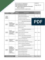 Cronograma EDW Level 1_ Abril 4 - Mayo 16