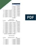 API 3 analisis cuantitativo financiero