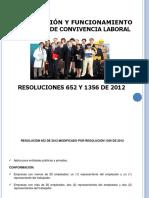 Conformacion y Funcionamiento Del Comite de Convivencia Laboral