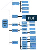 Mapa Conceptual de La Historia y Division de La Quimica
