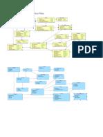InformeBasede Datos.docx