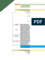 Matriz de Identificacion de Impactos - CONESA