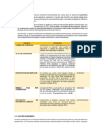 Factores estrategica.docx
