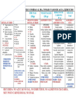hoja porciones.pdf
