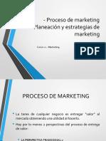Proceso de Marketing