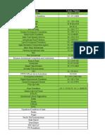 LIST OF NGOS.xlsx