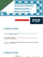 1.2. Reglas de conteo%2c combinaciones y permutaciones_09_04_2018.pptx