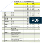 Equipment Summary