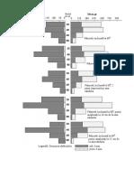 Radacina diagrama 2