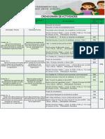 Cronograma de Actividades Excel(1)