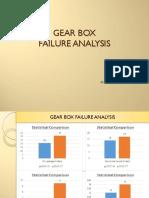Gear Box Failure Analysis